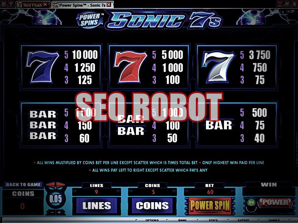 Keunggulan yang Ditawarkan Situs Mpo Slot Online Terbaru